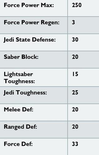 Defender-stats.jpg