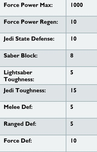 Healer-stats.jpg