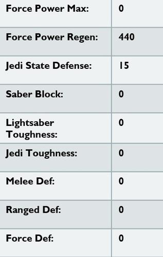 Powers-stats.jpg