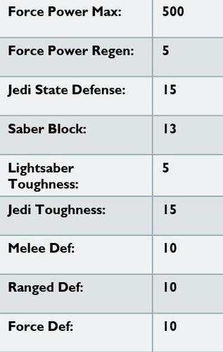 Sentinel-stats.jpg